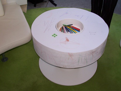 Ideo design table a stack of paper peels off so take for Ideo company