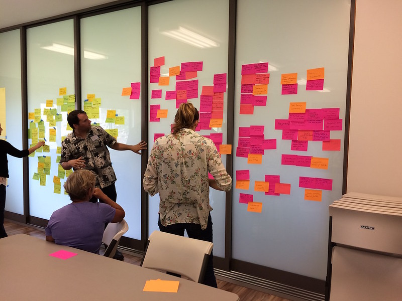 Aina-Based Education Systems Mapping Workshop