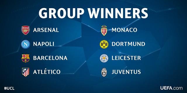 Los 16 equipos que pasan a Octavos de Final de la Champions League