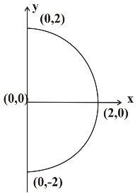 Stewart-Calculus-7e-Solutions-Chapter-16.2-Vector-Calculus-33E-1