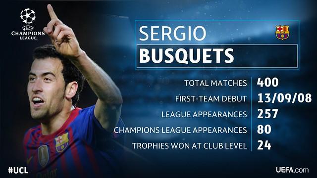 Sergio Busquets: 400 partidos con el FC Barcelona