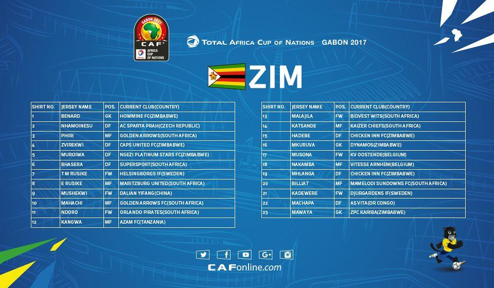AFCON Zimbabwe Squad