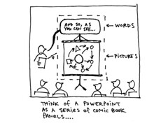 powerpoint as a comic | by Austin Kleon