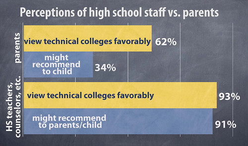Teachers Counselors And Curriculum Designers Expect Middle School Students To