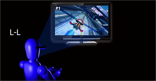 3D Display by PlayStation: Two-player mode | by PlayStation.Blog