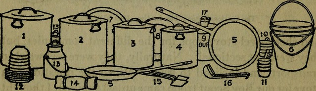 "Image from page 75 of ""The boy's camp book; a guidebook based upon the annual encampment of a boy scout troop; the second of a series of handy volumes of information and inspiration"" (1914)"