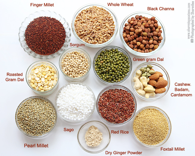 Sathu Maavu Ingredients