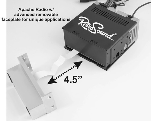Apache/Model One face separation from main body pic | by RetroSound®