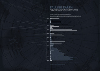 Falling Earth | by Michæl Paukner