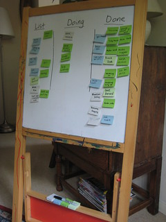 Home Kanban: our fun project methodology | by Rob Enslin