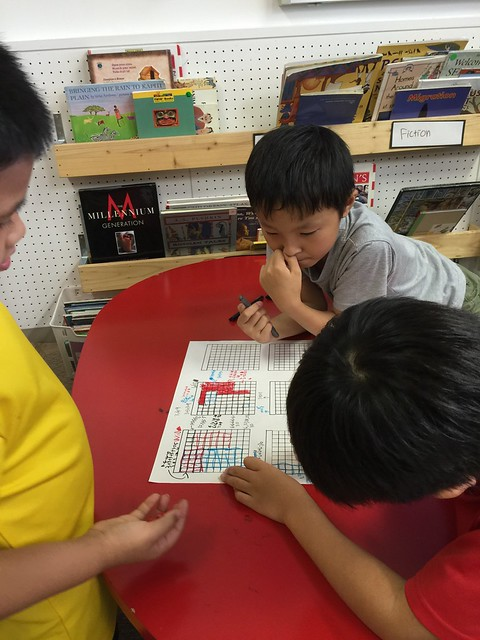 2M Skip counting and repeated addition