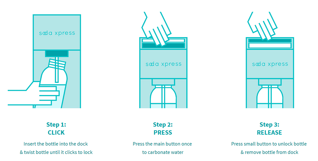 sodaxpress working step