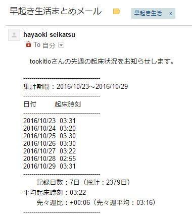 20161030_hayaoki