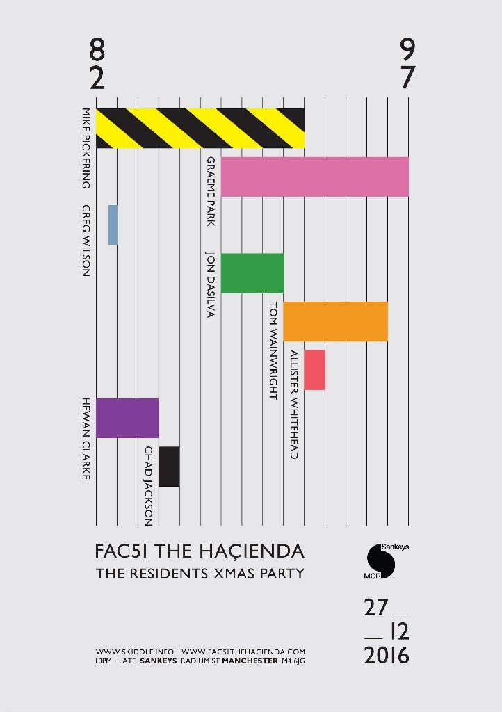 Hacienda infographic