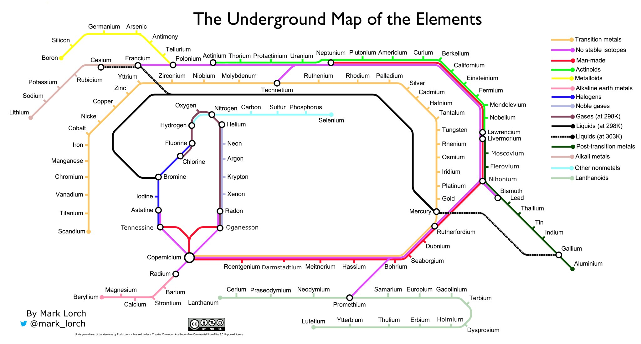 Underground map of the elements 2016
