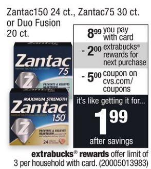 Money Maker on Zantac