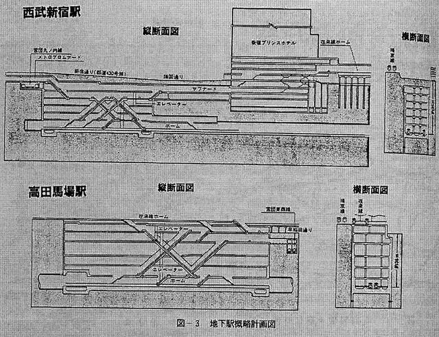 西武新宿線 国鉄新宿駅乗り入れ計画 (2)