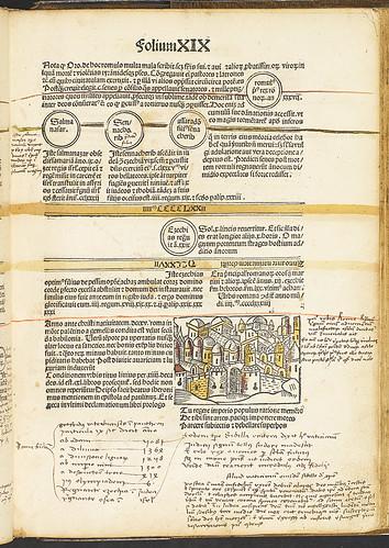 Rolewinck, Werner: Fasciculus temporum - Manuscript annotations