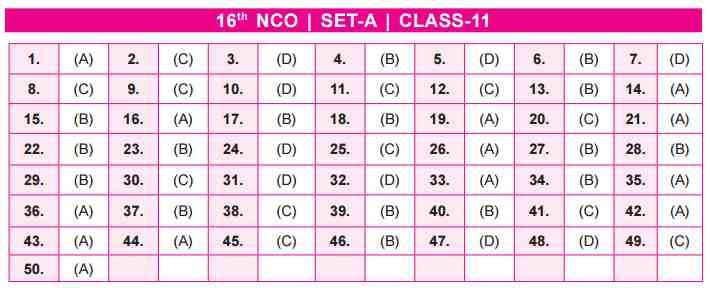 NCO Answer Key SET A Class 11