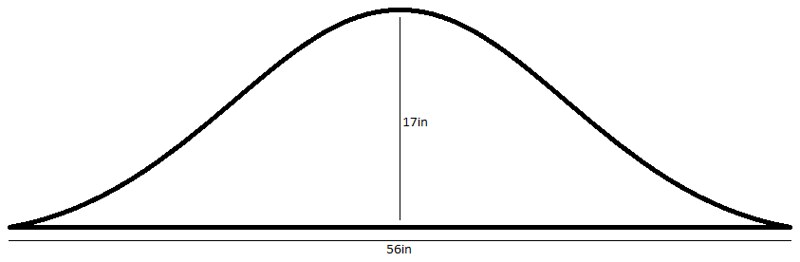 Dimetrodon Shawl