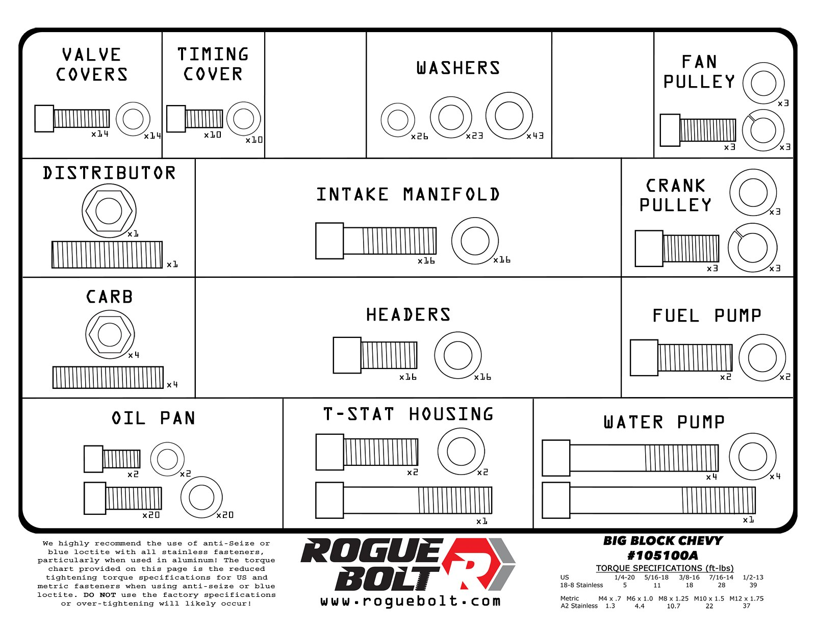 Big Block Chevy Head Torque Sequence Gtsparkplugs