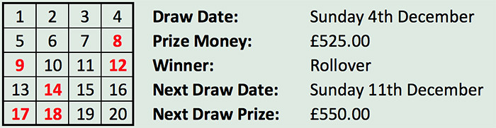 Lotto 4th Nov