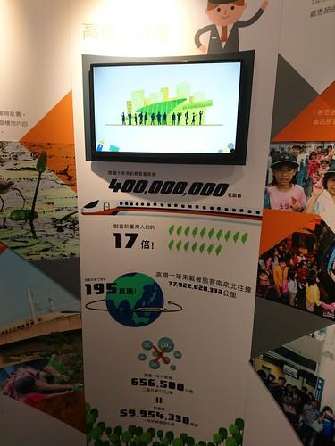 台灣高鐵10週年特展:左營站
