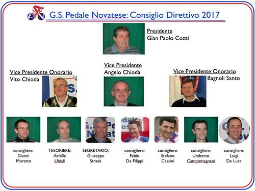 Consiglio 2017