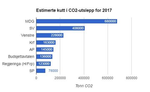 Klimakutt2017CICERO