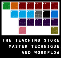 The Teaching Store