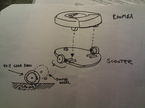 Roomba scooter to slow it down | by jeferonix