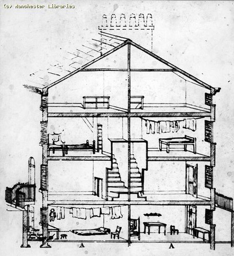Back To Back Houses : Diagram of back to houses ref no m