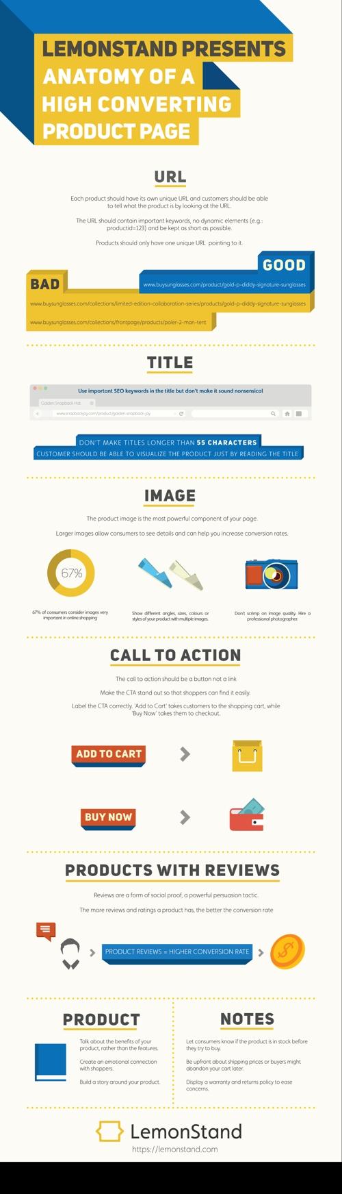 elementos-claves-pagina-producto-infografia