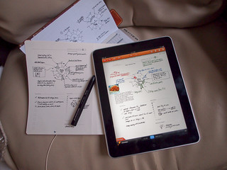Chronodex on GhostWriter Notes iPad App | by Patrick Ng