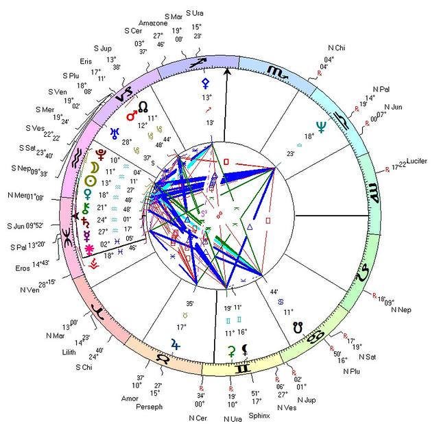 Venus Conjunct Pluto In 12th House