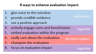 8_ways_to_enhance_evalution_impact