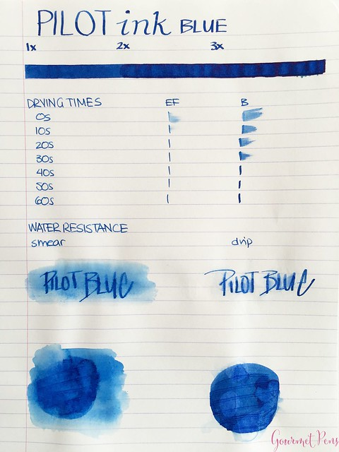 Ink Shot Review Pilot Blue deroostwit2