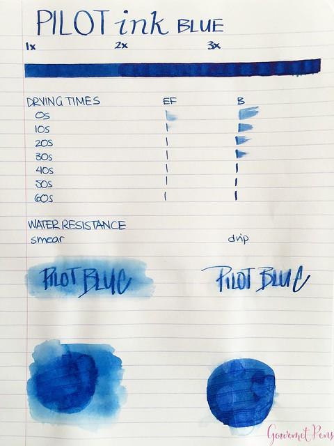Ink Shot Review Pilot Blue deroostwit2