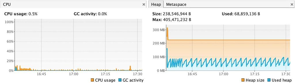 cpu_heap_graphs