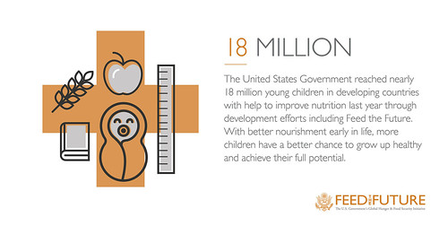 Reaching More Children with Nutrition Help