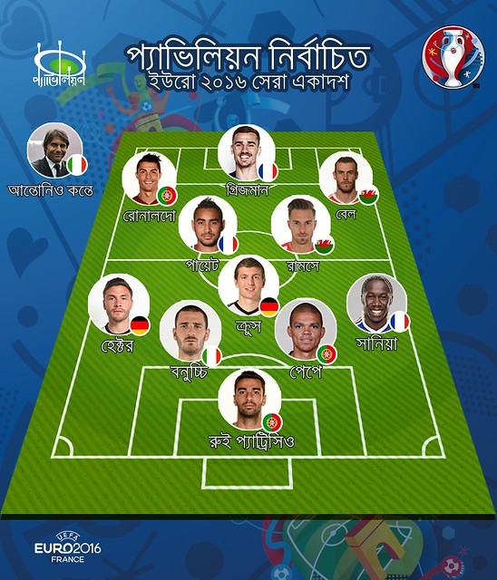 Pavilion Selected Best Eleven of EURO 2016