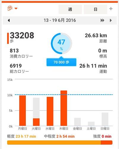 Image 2016-06-17 at 5.17