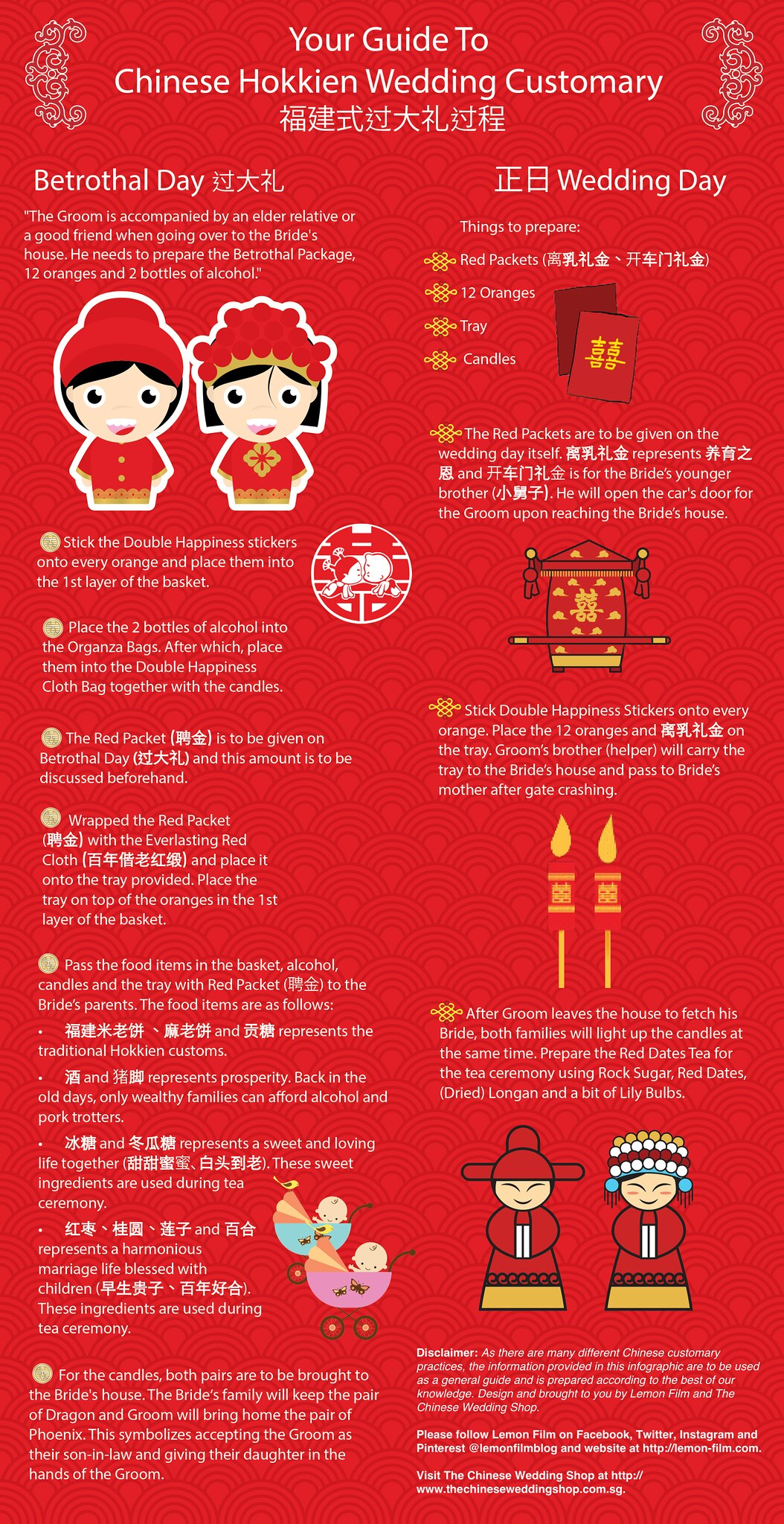 Chinese_Wedding_Infographic