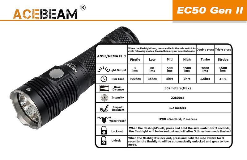 EC50-2-4