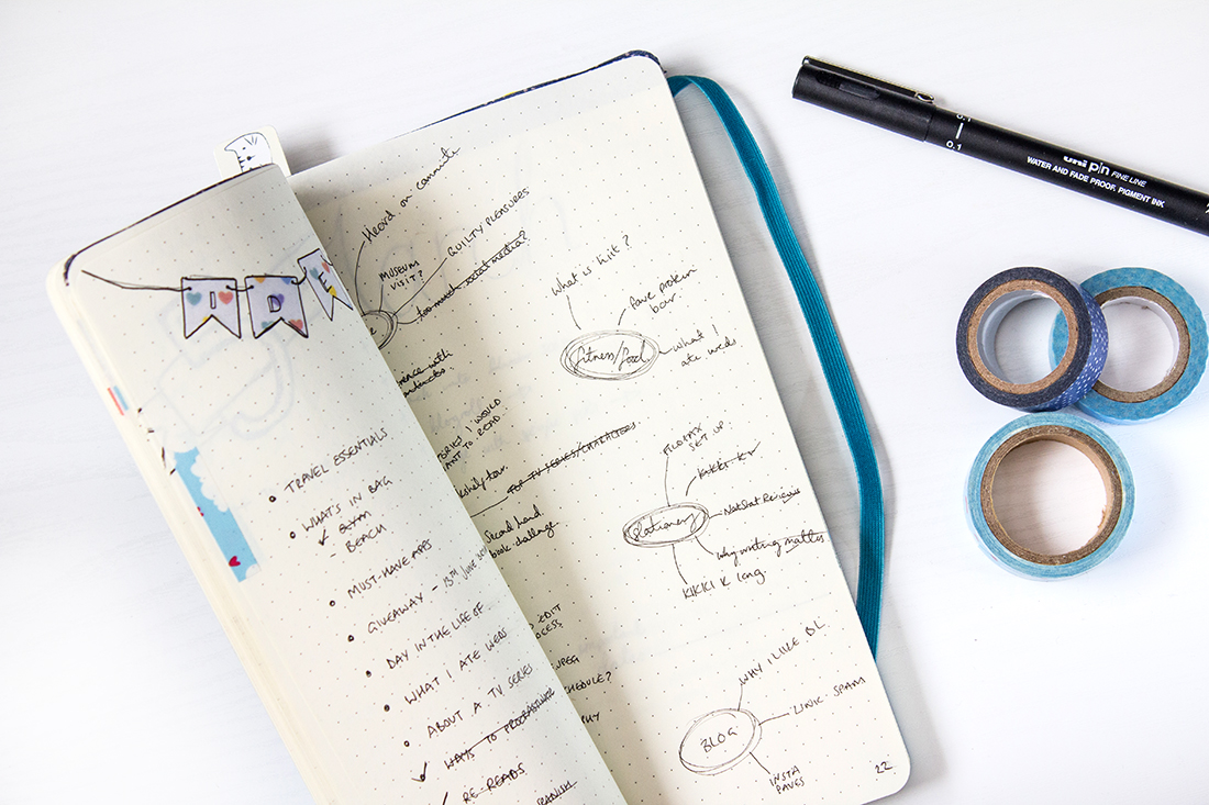 Washi Tape Hack for Bullet Journals and Planning | awaywithkatie.com