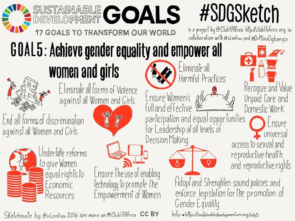 Goal 5. Gender Equality