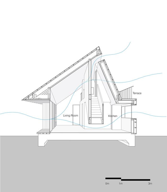 План современного дома в деревне. Проект stpmj
