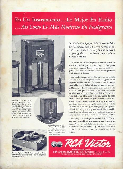 Cinelandia, Tomo XI Nº 1, Janeiro 1937 - 1