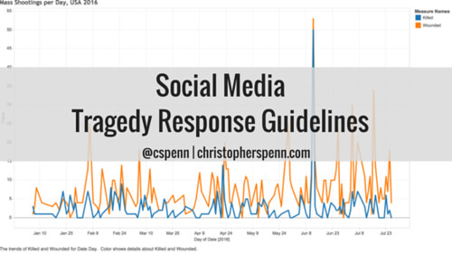 Social media tragedy response guidelines.png