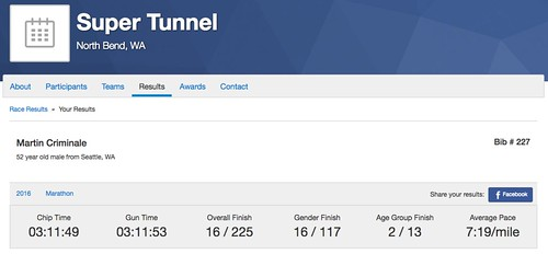 Super-Tunnel-Marathon-results